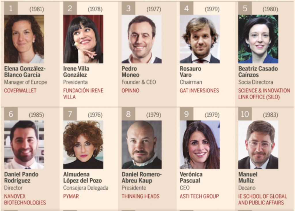 100 españoles que serán los líderes económicos del futuro